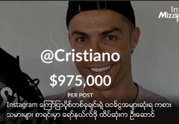 Cristiano Ronaldo tops Instagram Sports Rich List